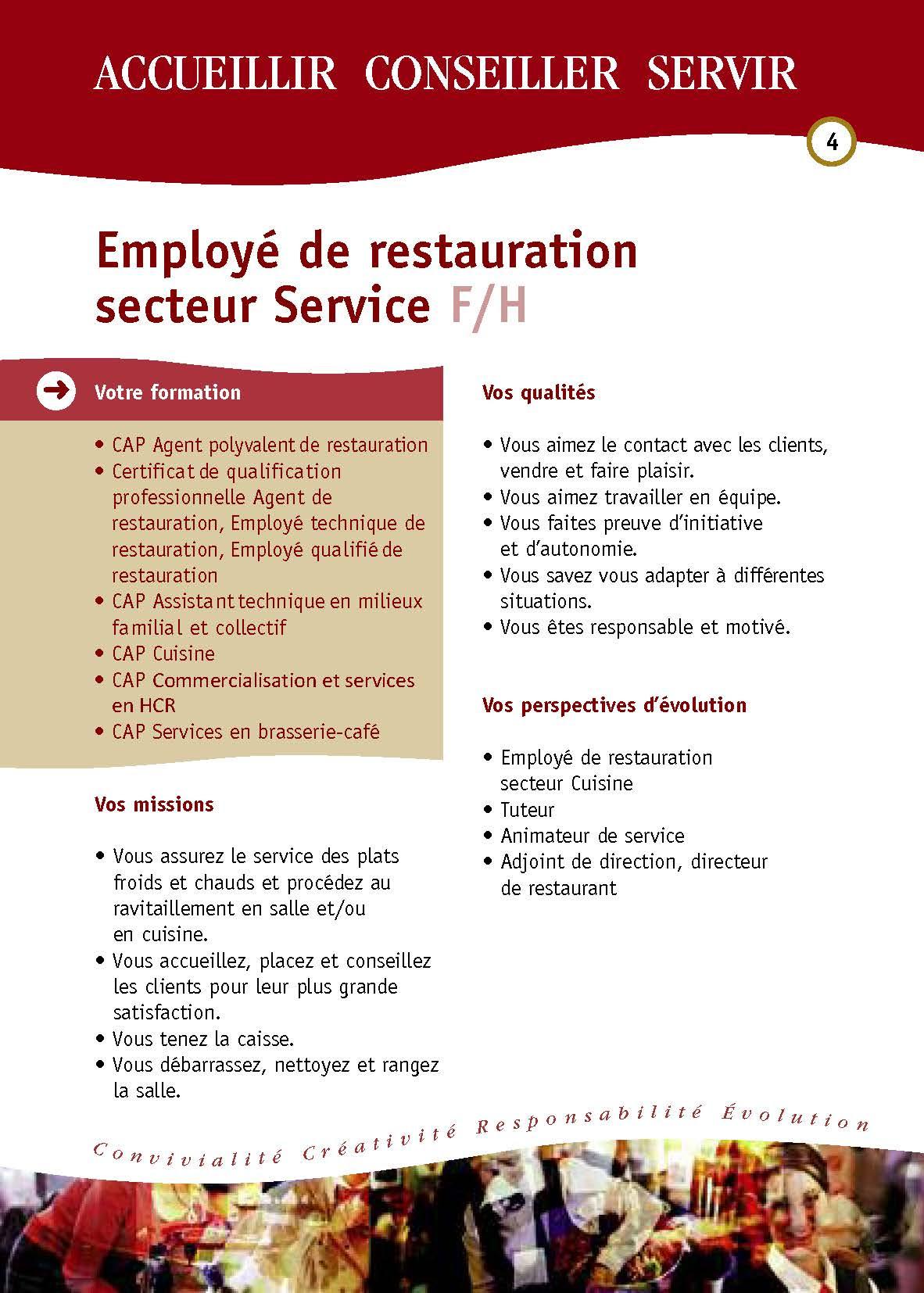 Exemple Fiche De Poste Assistant Manager - Le Meilleur Exemple