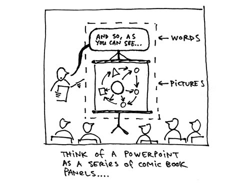powerpoint as a comic