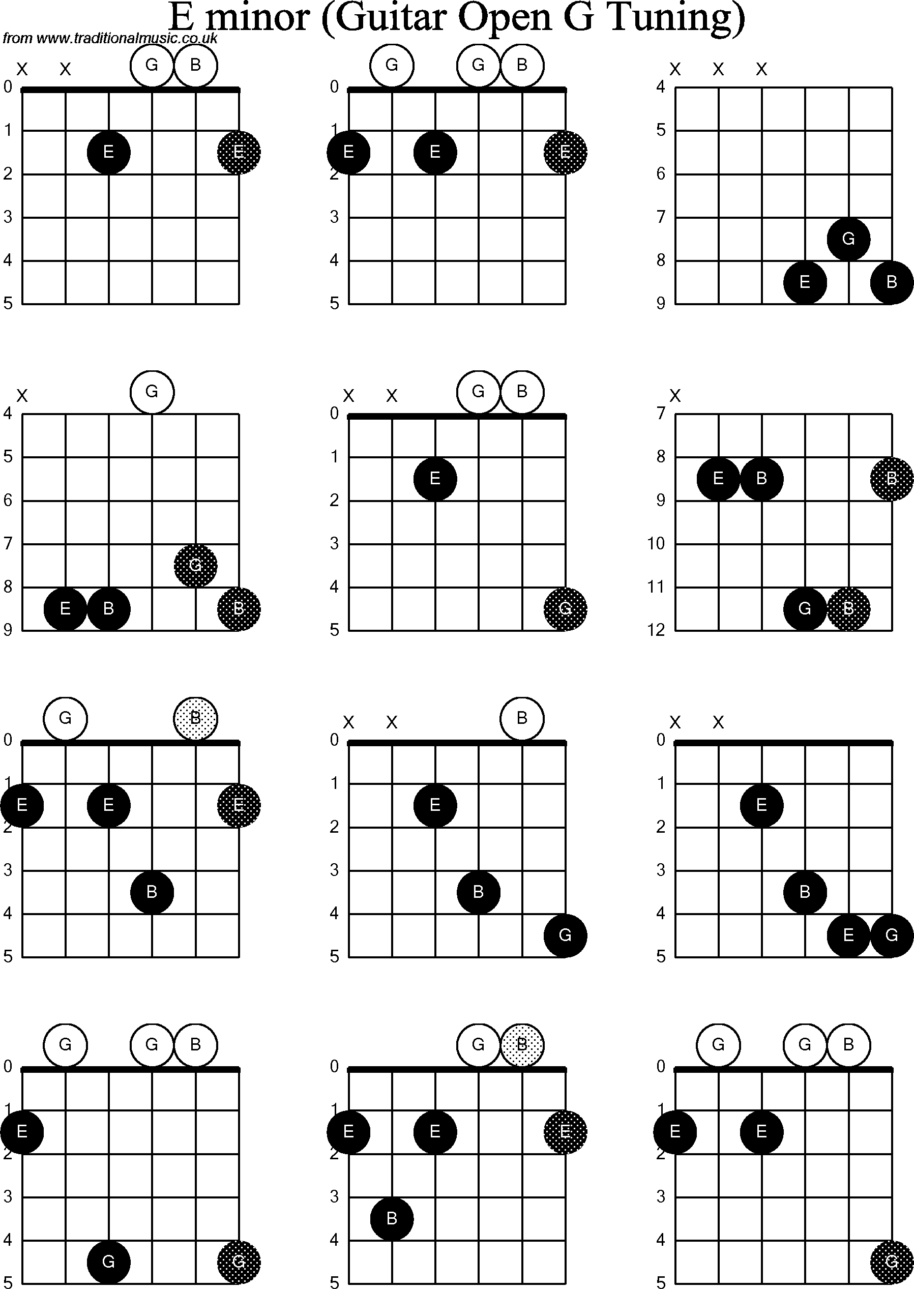 E minor chord 2015confession e minor chord hexwebz Images