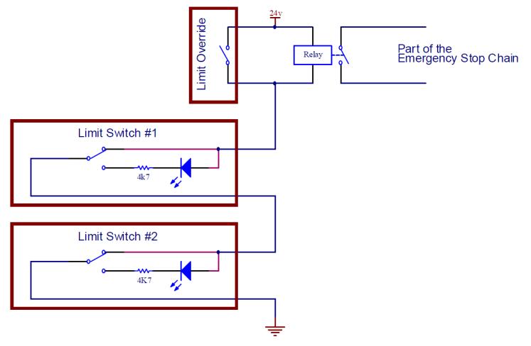 Furnace Limit Switch Wiring Diagram - Wiring Diagram Schema
