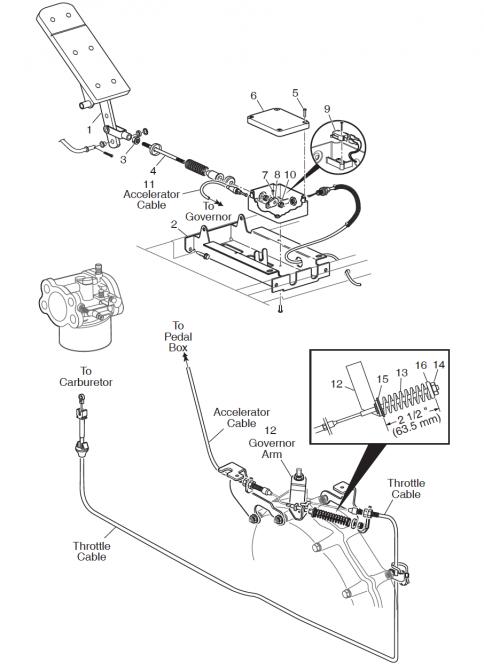 Diagrams Wiring : E Z Go Golf Cart Wiring Diagram - Best ...