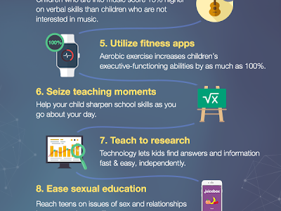 10 Good Ways to Boost Kids Learning Using Mobile Technology