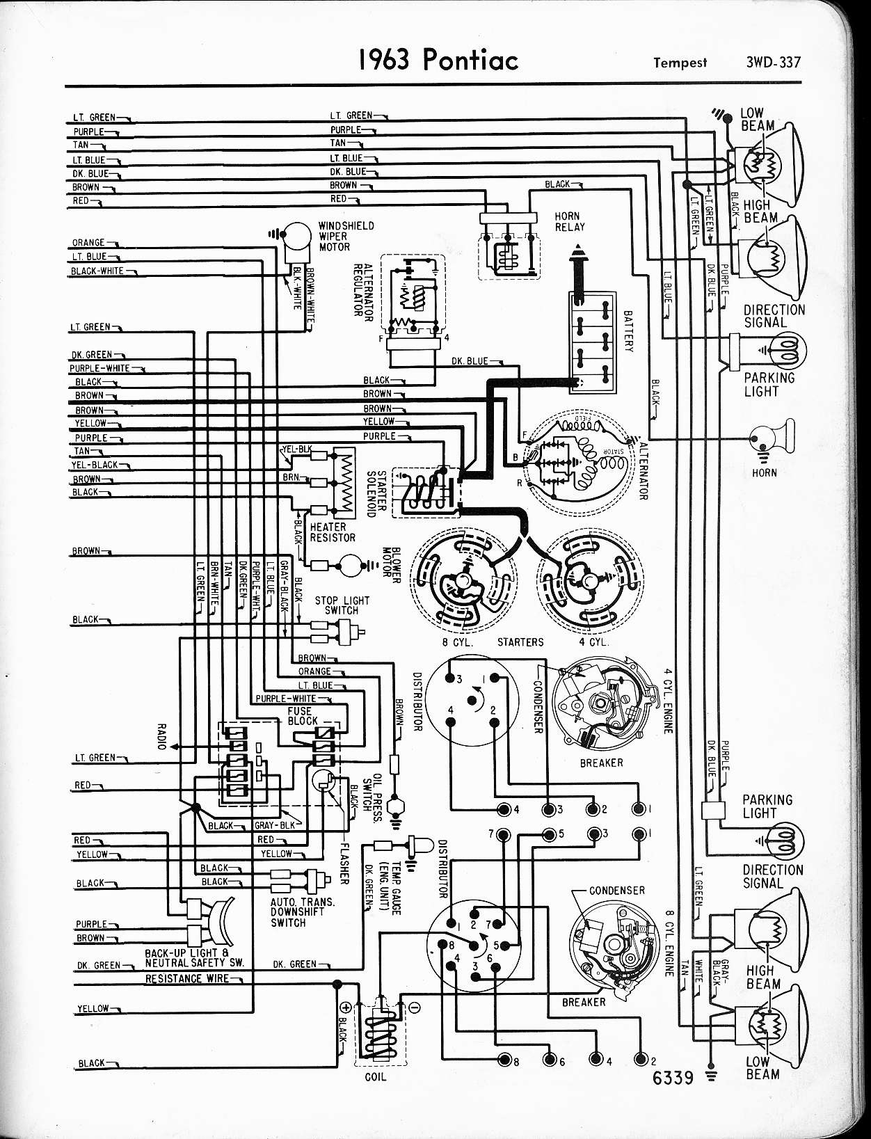 1971 Lemans Fuse Box Wiring Diagrams Connection Connection Miglioribanche It