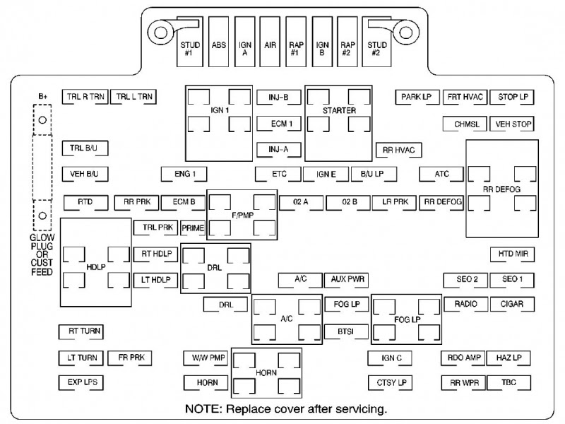 27 1999 Gmc Sierra Fuse Box Diagram