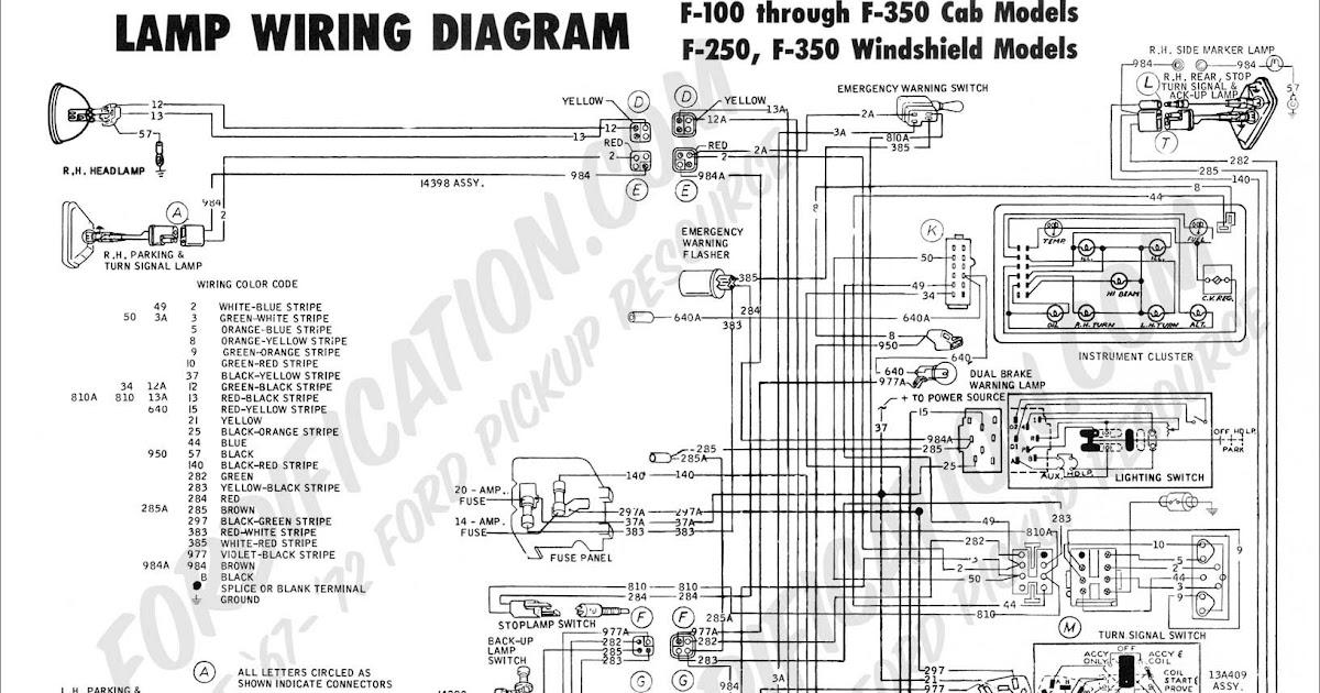Ford F 250 Wiring Diagram