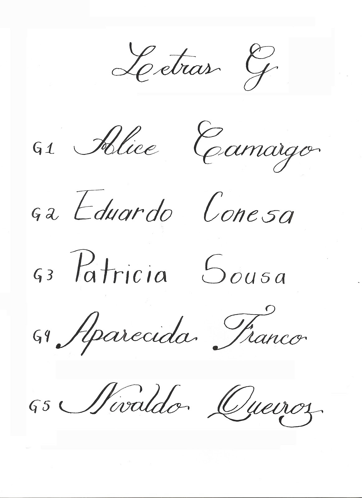 Tipos De Letras Para Nombres En Tatuajes Wwwacelesitecom