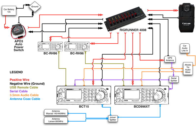 2009 ford escape stereo wiring great installation of wiring diagram