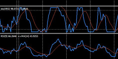 Rsi regression forex factory