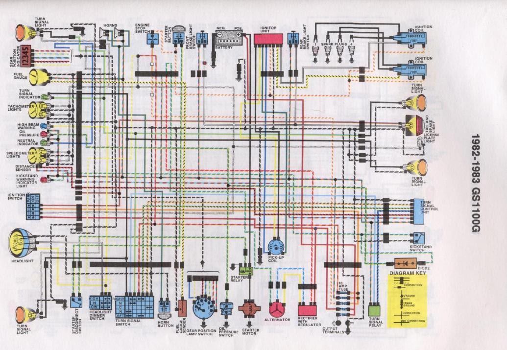 Suzuki Gs850g Wiring Diagram Humvee Wiring Diagram Wiring Diagram Schematics