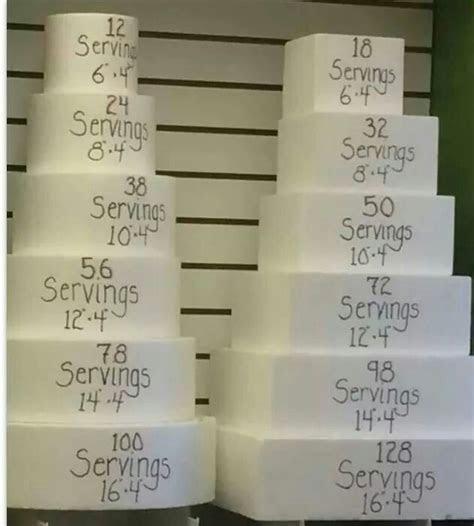 Best 25  Cake sizes ideas on Pinterest