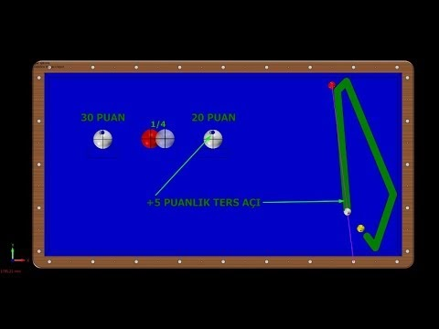 Lessons - New Ball Effect System 3 Cushion Billiards