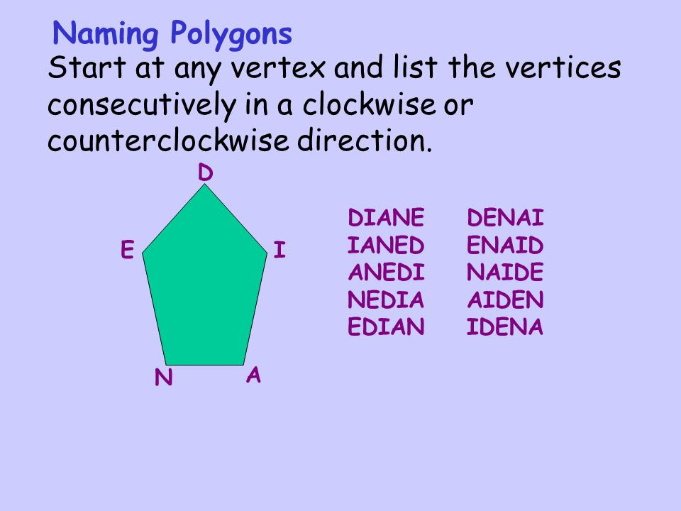 Naming+Polygons+Start+at+any+vertex+and+list+the+vertices+consecutively+in+a+clockwise+or+counterclockwise+direction