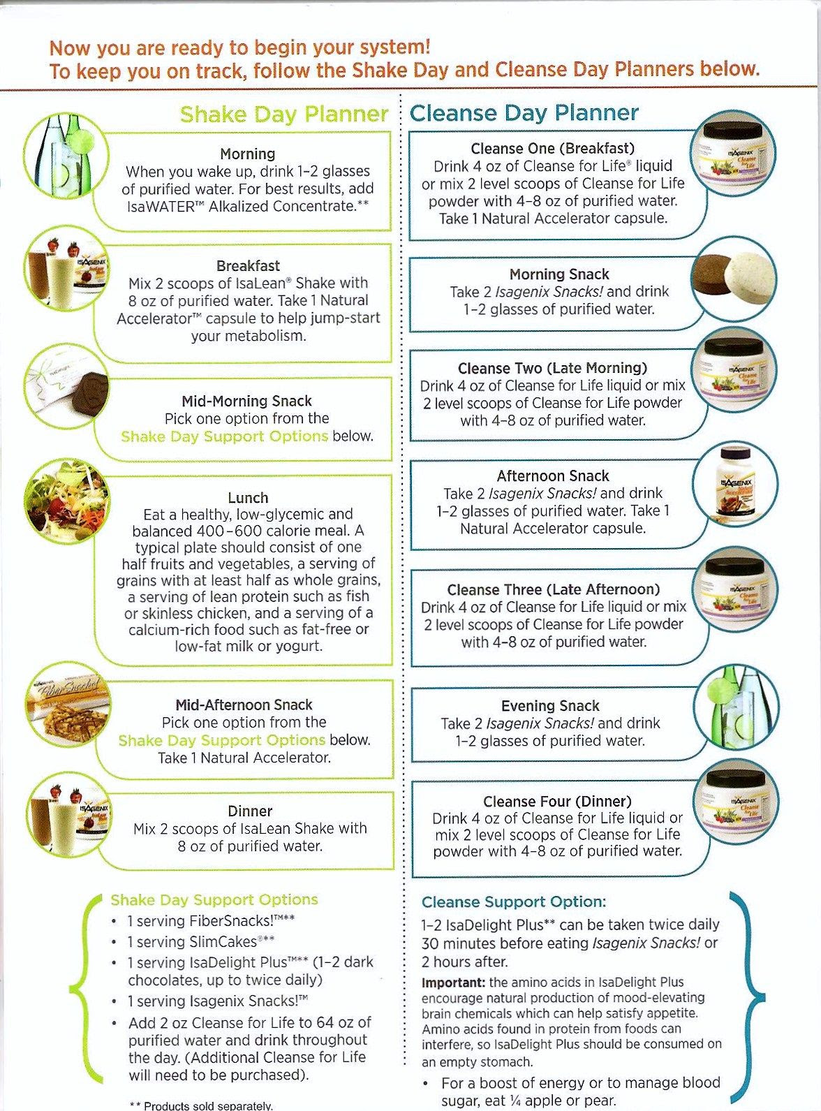 1000+ images about Isagenix on Pinterest | Night, Feelings and ...