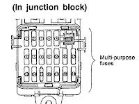 1992 Lincoln Town Car Fuse Box Diagram