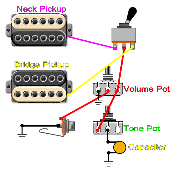 Guitar Wiring Diagrams 2 Pickups 2 Volume 1 Tone