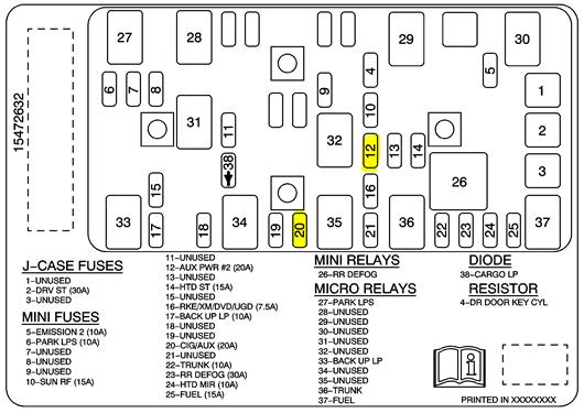 2008 Chevy Malibu Fuse Box Wiring Diagram Fuse Box 1994 Subaru Legacy Wiring Diagram Schematics