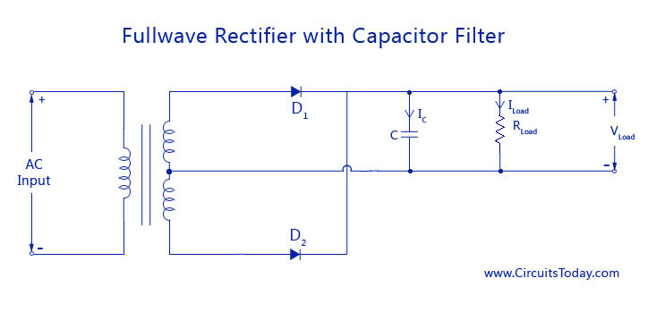 images?q=tbn:ANd9GcQh_l3eQ5xwiPy07kGEXjmjgmBKBRB7H2mRxCGhv1tFWg5c_mWT Circuit Diagram Of Half Wave Rectifier With Filter