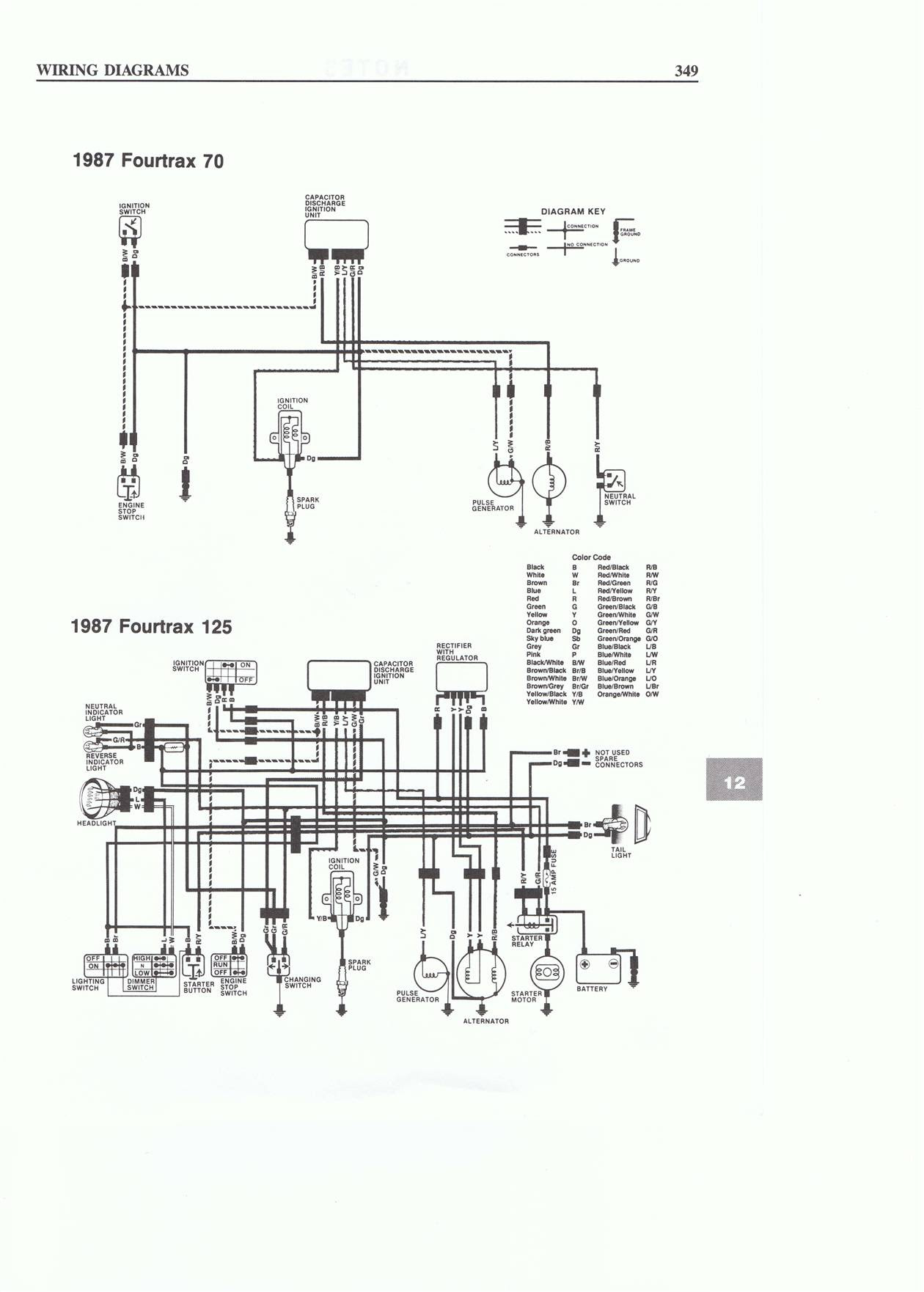 Teryx Ignition Wiring Diagram - Wiring Diagram