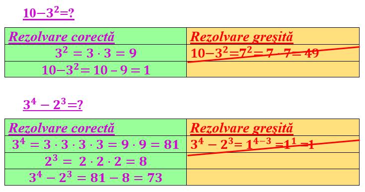 Cum se calculeaza un numar negativ la o putere pozitiva? De exemplu daca avem (-3) la puterea a 3a.