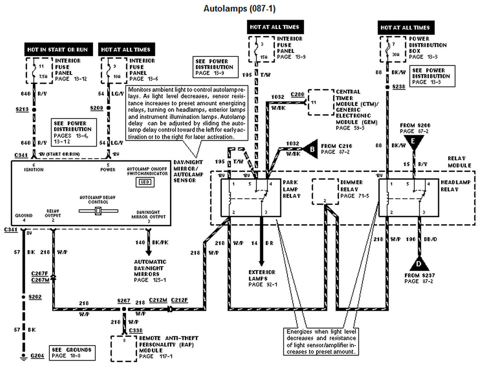 2000 Ford Explorer Ac Wiring Diagram Wiring Diagram Corsa A Corsa A Pasticceriagele It