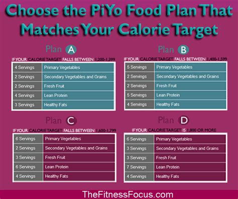 started   piyo diet work  training