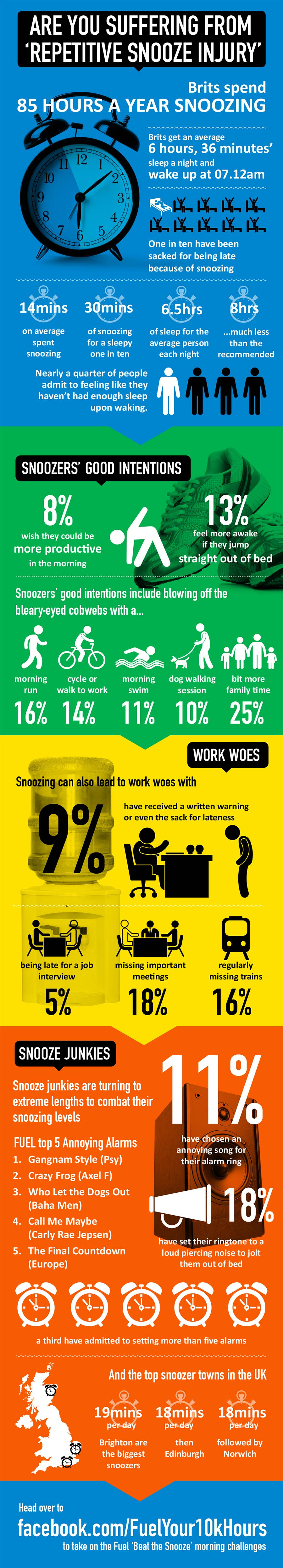 Infographic: Are You Suffering From Repetitive Snooze Injury