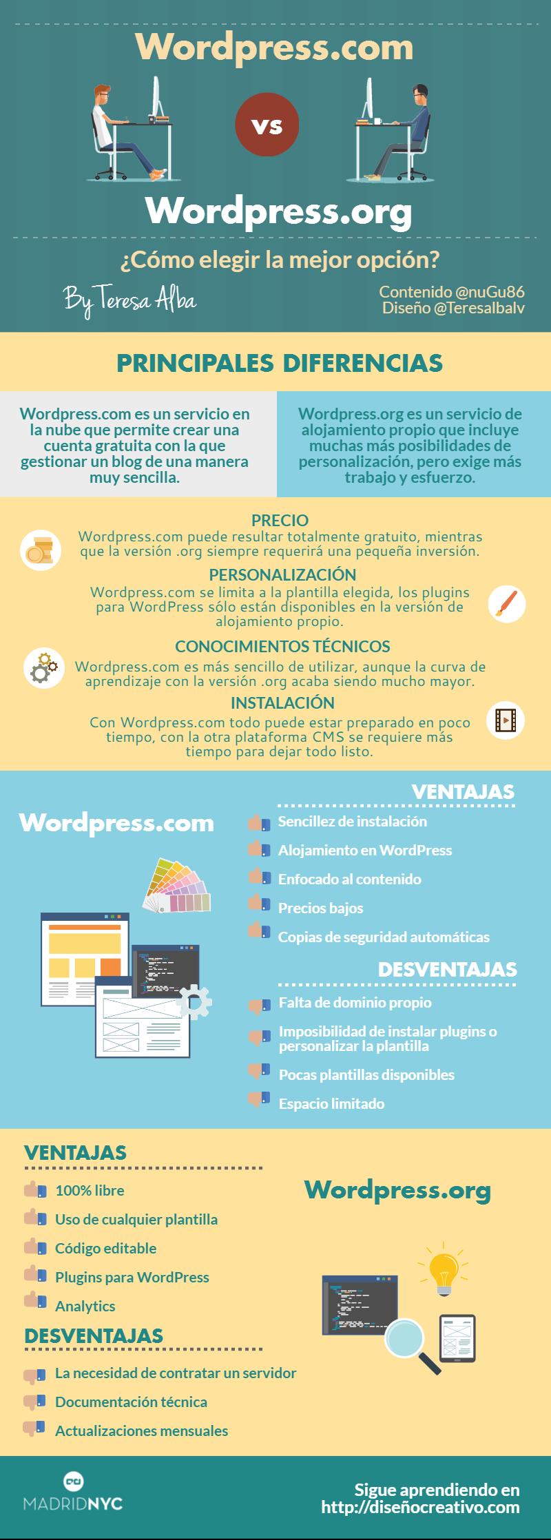 Infografía WordPress.com vs WordPress.org
