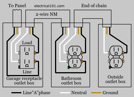 2wire Gfci Wiring Diagram Armstrong Pump Motor Wiring Diagram For Wiring Diagram Schematics
