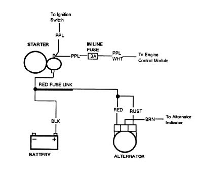 Chevy Starter Wiring From 3 Wire To A 2 - Wiring Diagram