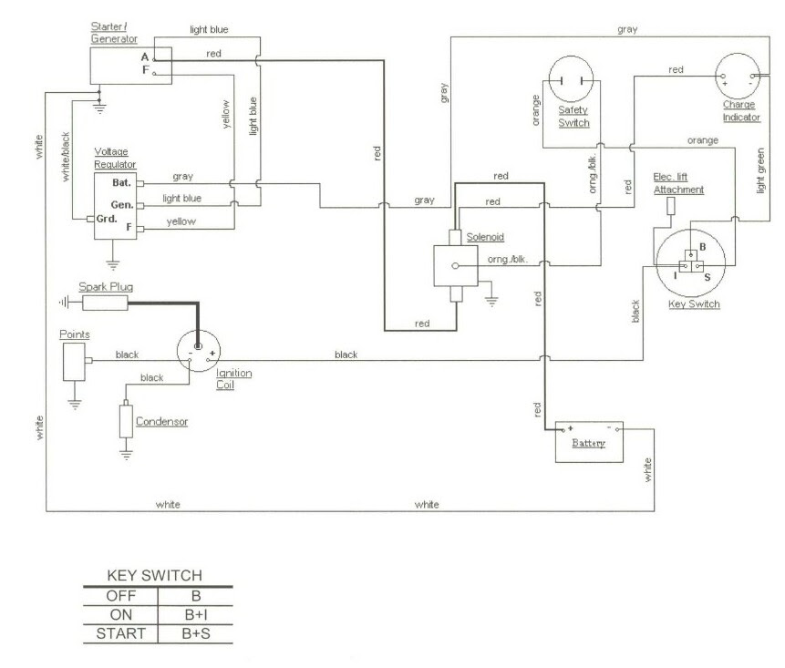 1086 Ih Tractor Wiring Diagram
