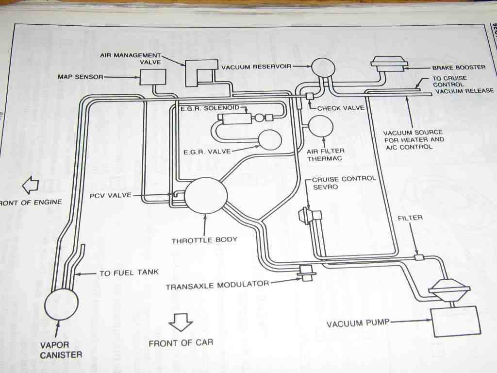 [SCHEMATICS_48IS]  DIAGRAM] Cadillac Catera Engine Diagram FULL Version HD Quality Engine  Diagram - THROATDIAGRAM.SAINTMIHIEL-TOURISME.FR | Cadillac Catera 3 0 Engine Diagram |  | Saintmihiel-tourisme.fr