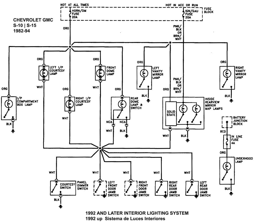Diagram Wiring Diagram For 2000 Chevy S10 Pick Up Full Version Hd Quality Pick Up Infodiagramy Madrenaturacoop It