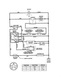 64 chevy c10 wiring diagram | Chevy Truck Wiring Diagram