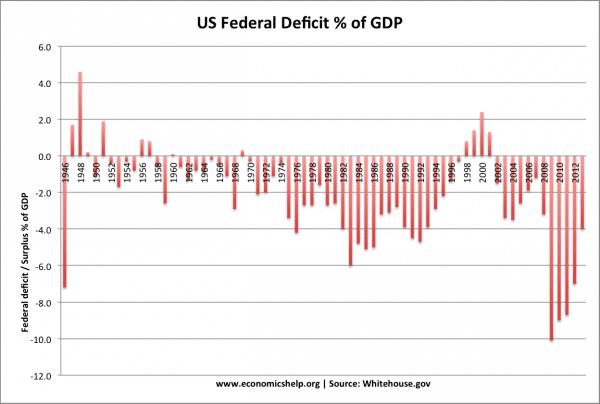 budget-deficit-46-13