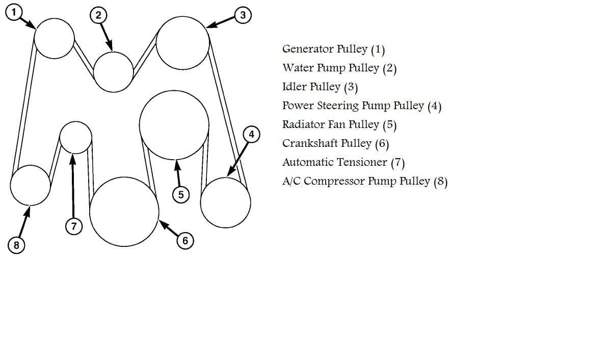 59 Cummins Serpentine Belt Diagram Manual Guide