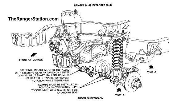 Diagram 2002 Ford Ranger Front Suspension Diagram Full Version Hd Quality Suspension Diagram Pdfxdeanst Horseponyclub It