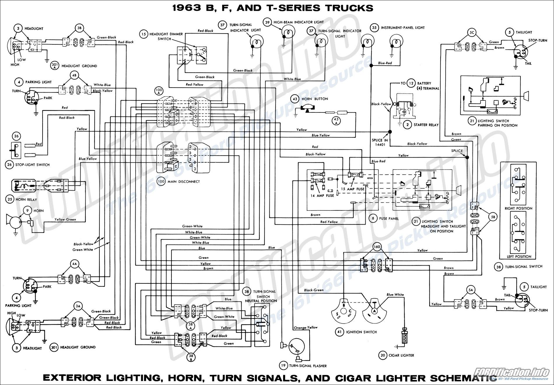 Falcon Boat Wiring Diagram