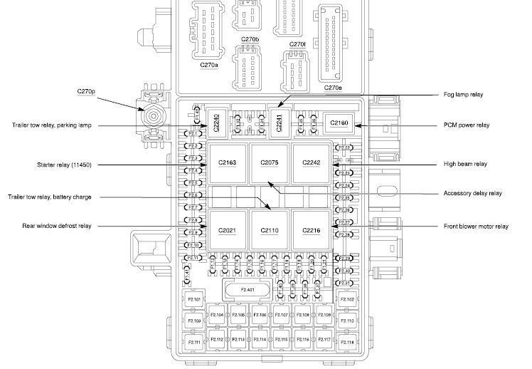 30 2005 Ford Expedition Fuse Box Diagram