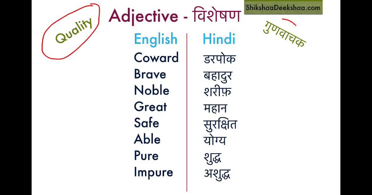 31 MEANING IN HINDI QUALITY