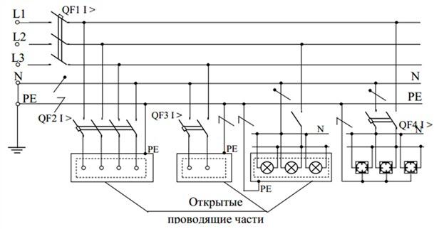 Система заземлення TN-S в трифазних мережах змінного струму