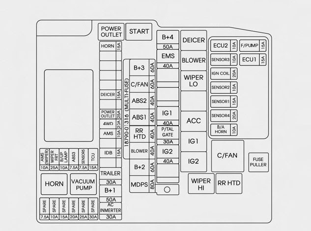 2002 Santa Fe Fuse Diagram Wiring Diagram Mini Usb Connector Hinoengine Yenpancane Jeanjaures37 Fr