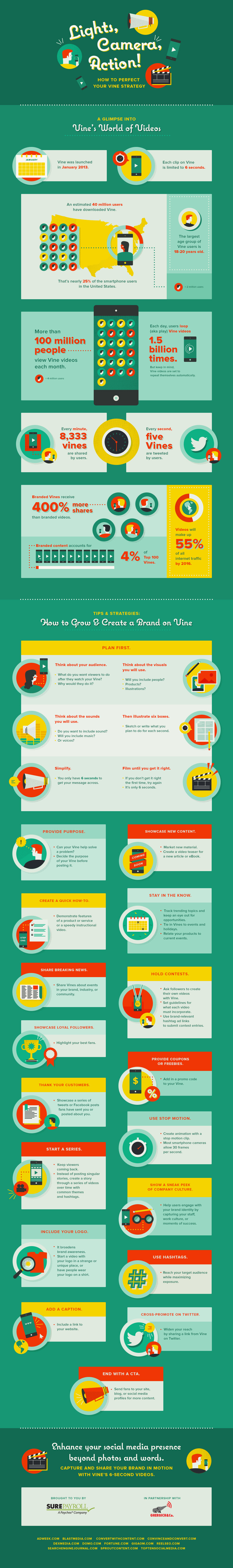 #SocialMedia Marketing: How to Perfect Your Vine Strategy - #infographic