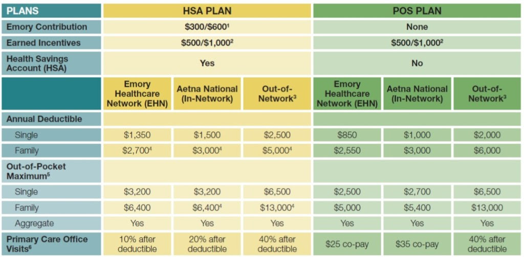 Dismissing High Deductible HSA Plans Is a Costly Mistake ...