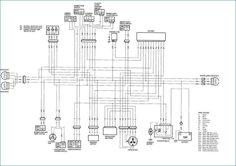 Diagram K Z 400 Wiring Diagram Full Version Hd Quality Wiring Diagram Pvdiagramxeaves Facilesicuro It