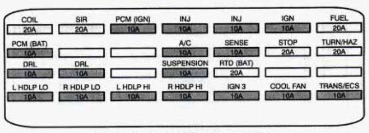 Cadillac Seville 1993 Fuse Box Diagram Auto Genius