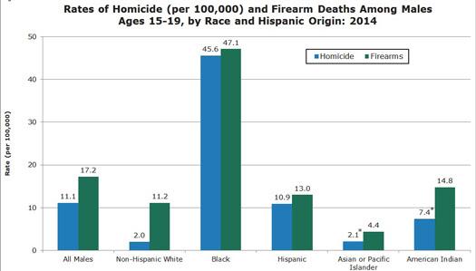 homicides_05-02-2017.jpg