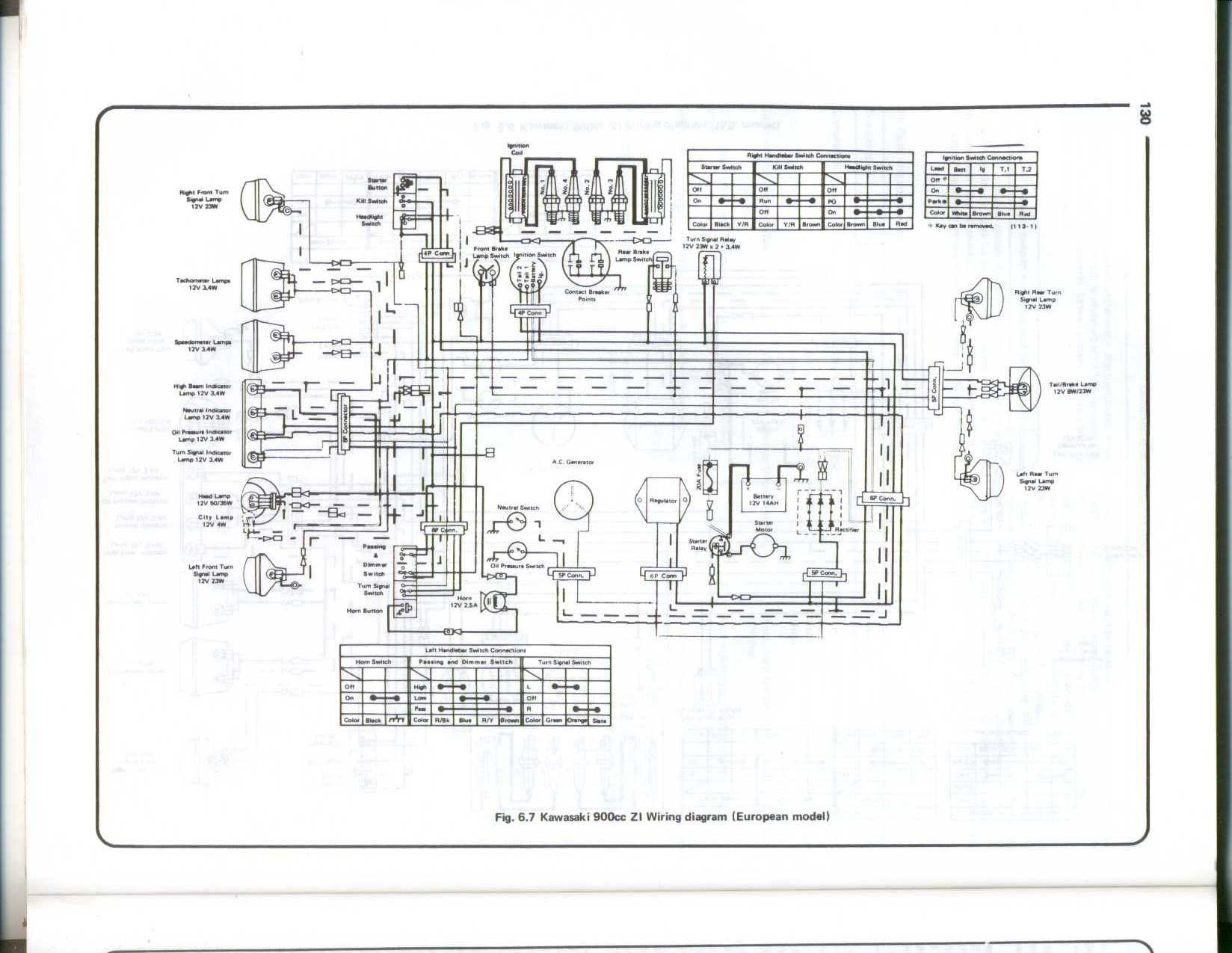 1980 Kz1000 Ltd Wiring Diagram