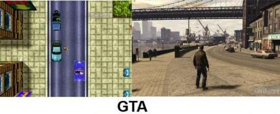Η εξέλιξη δημοφιλών video games από το ξεκίνημα μέχρι σήμερα (1)