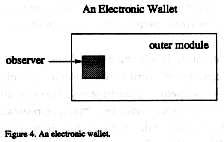 An electronic wallet