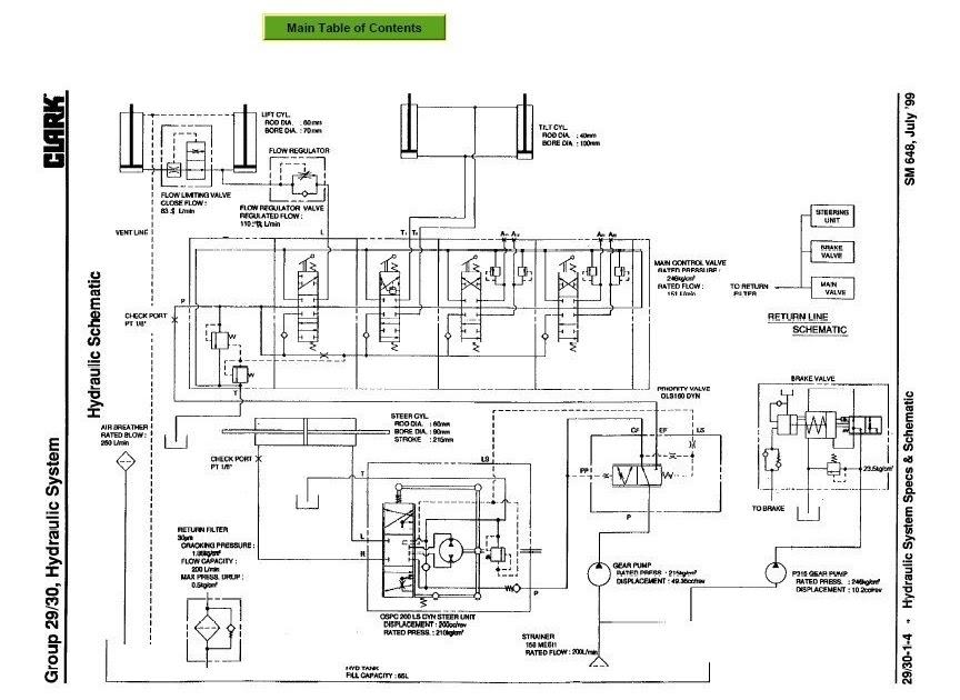 32 Clark Forklift Wiring Diagram